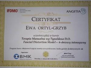 Terapia metodą FDM Rzeszów